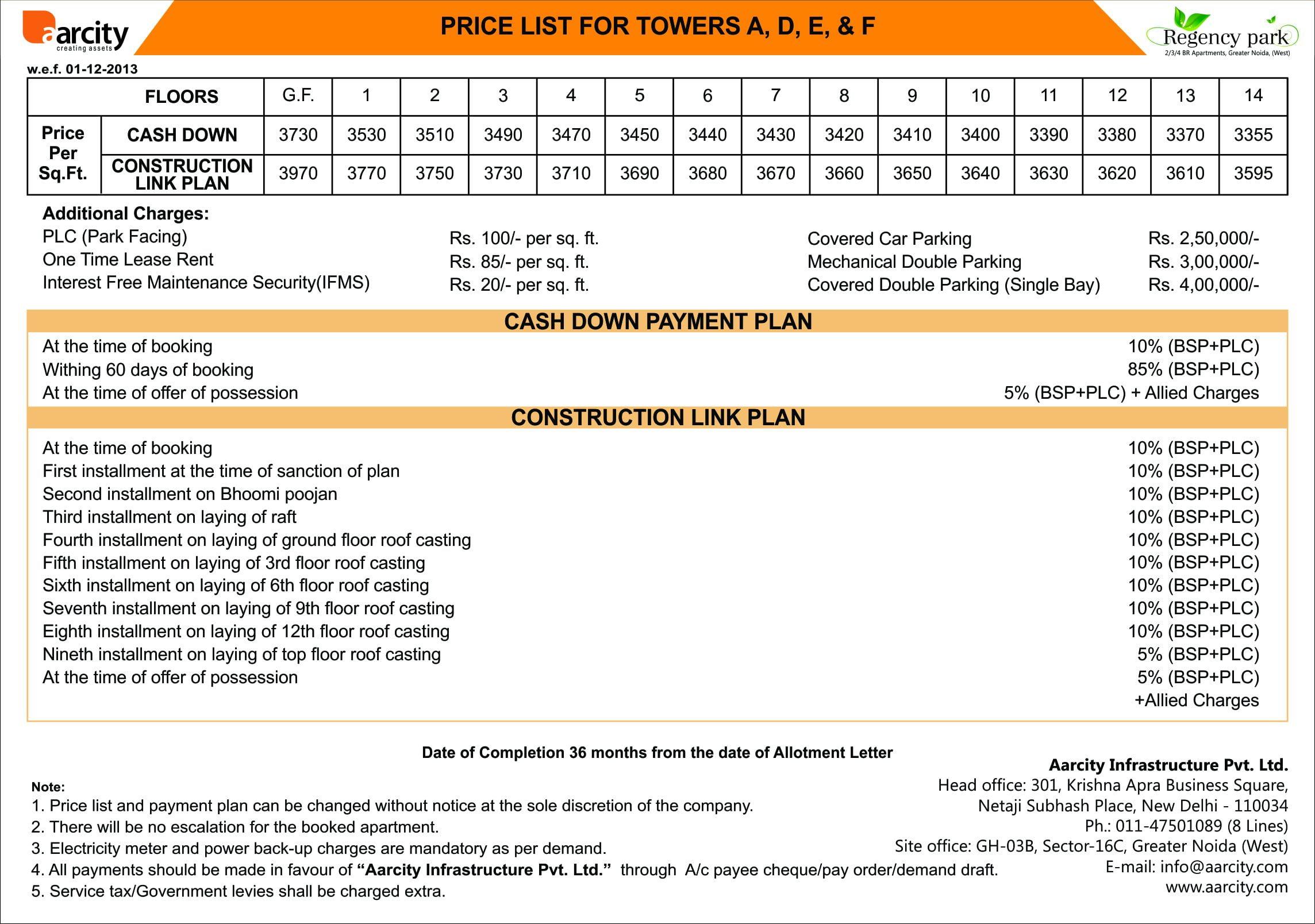 Price List Tower A,D, E & F w.e.f. 01.12.2013