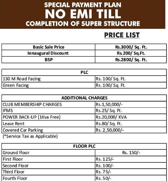 aarcity independent floor price list