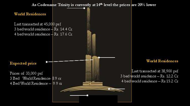 Codename trinity Lodha worldtowersCALL+919958959555