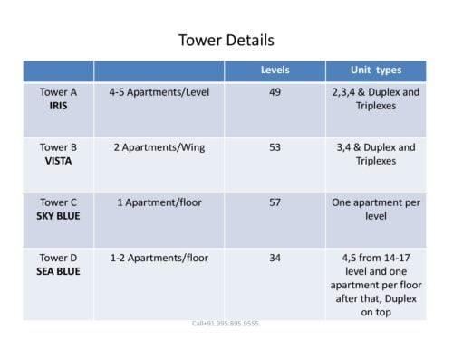 South Mumbai s largest integrated residential complex INDIABULLS BLU at Worli call9958959555-page-006