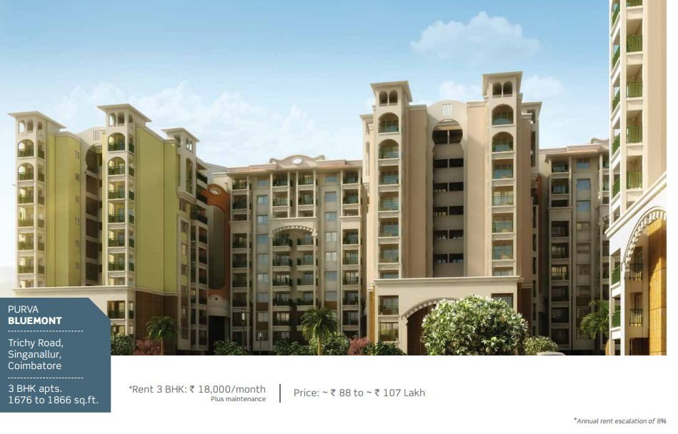PURAVANKARA & PROVIDENT HOUSING OFFERS ASSURED RENTAL FOR 7 YEARS PURVA