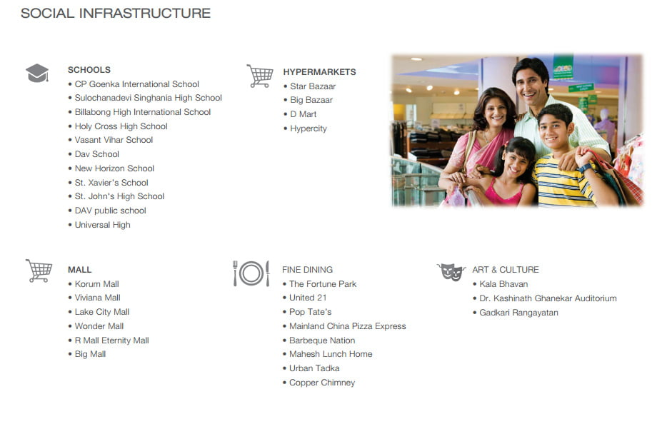 Godrej Project Thane Social Infra