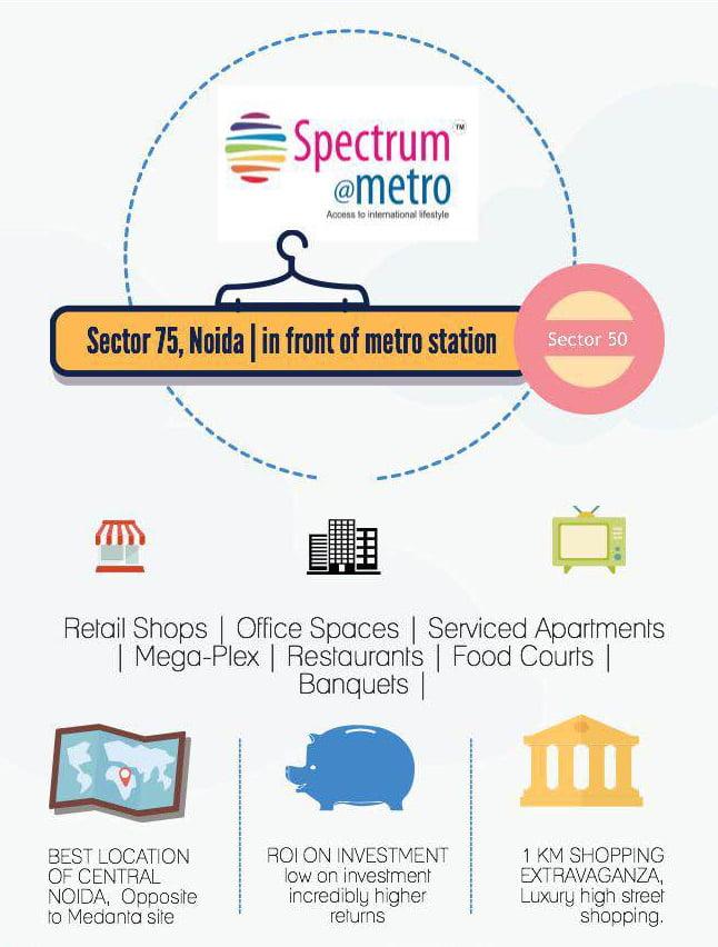 SPECTRUM METRO Central Noida