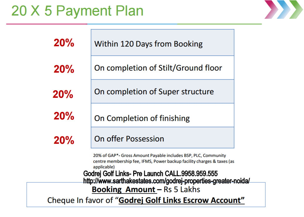 godrej-golf-links-pre-launch-call-9958-959-555-payment-plan