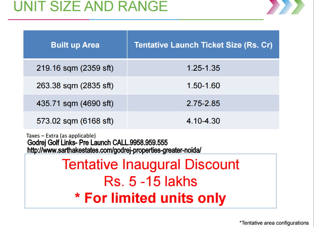 godrej-golf-links-pre-launch-call-9958-959-555-unit-plan-and-price-list