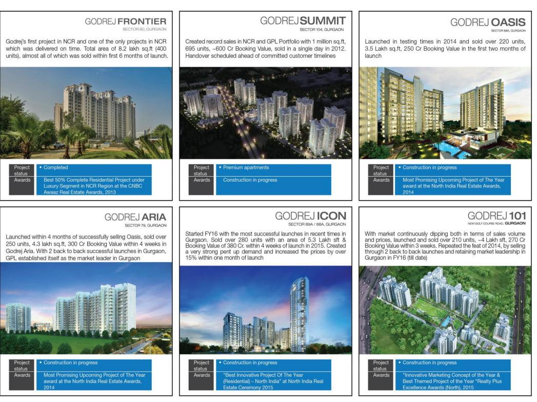 godrej-properties-call-09958959555