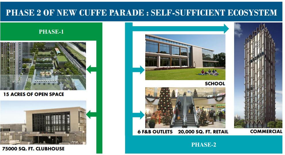 lodha-codename-mumbai-center-prelaunch-in-new-cuffe-parade-wadala-9958959555