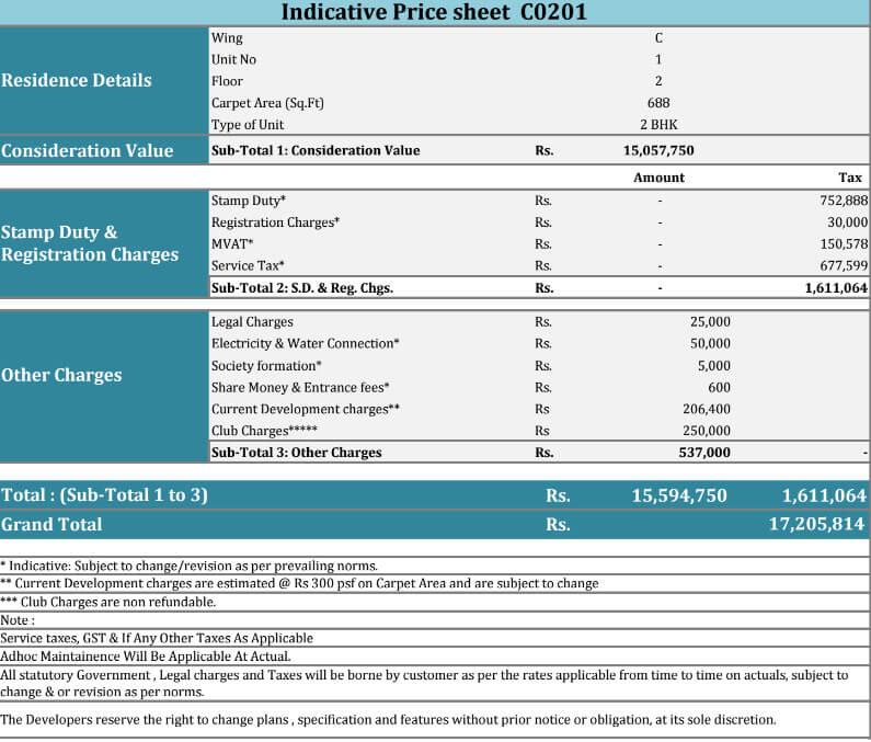 kanakia-zenworld-kanjurmarg-price-list
