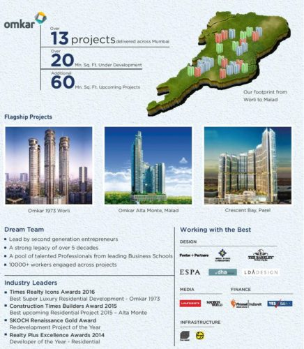 Omkar Project Highway Malad Mumbai new launch