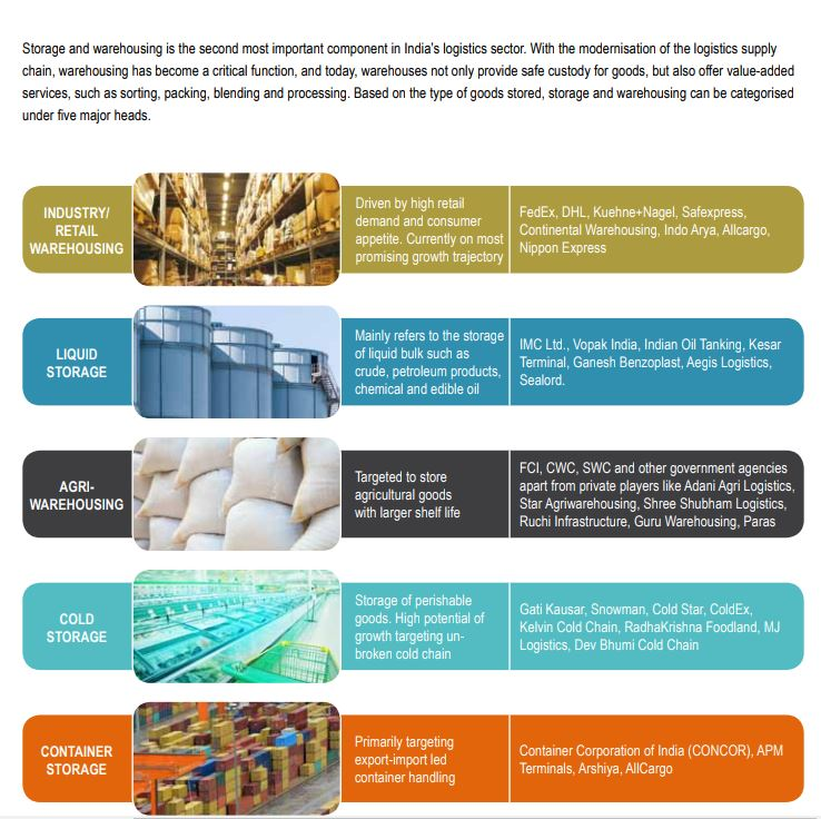 warehouse in greater noida,warehouse in ghaziabad,Cold Storage for rent, Warehouse Space, Warehouse in new delhi,
