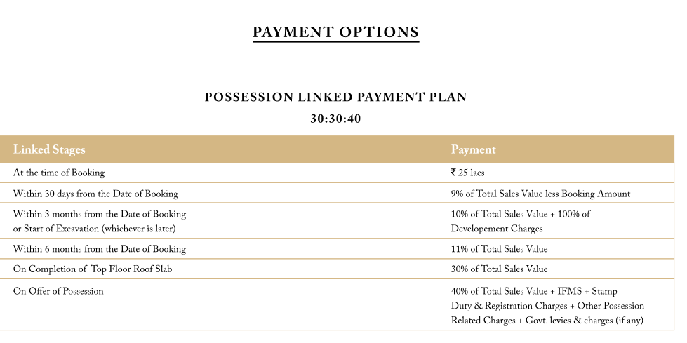 trump tower delhi ncr possesson linked payment plan