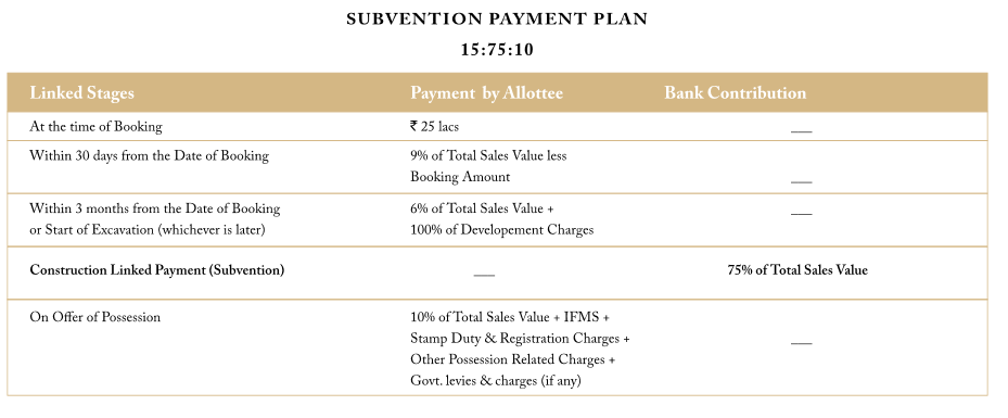 trump towers delhi ncr subvention payment plan