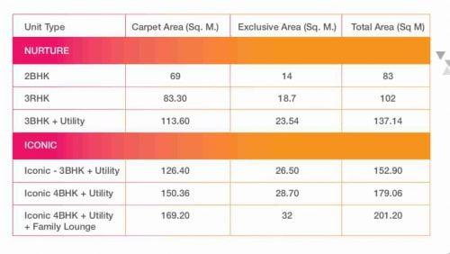 NEW Launching 2/3 BHk Luxury Homes CALL+91-995.895.9555.